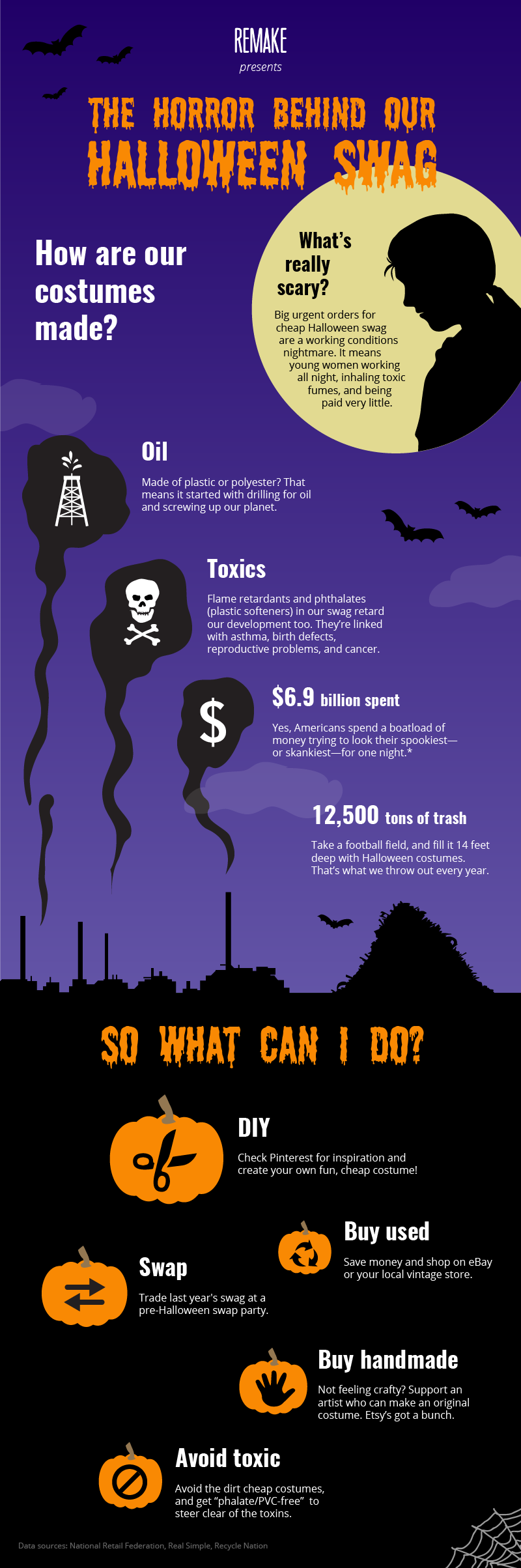 Infographic - The Horror Behind Our Halloween Swag
