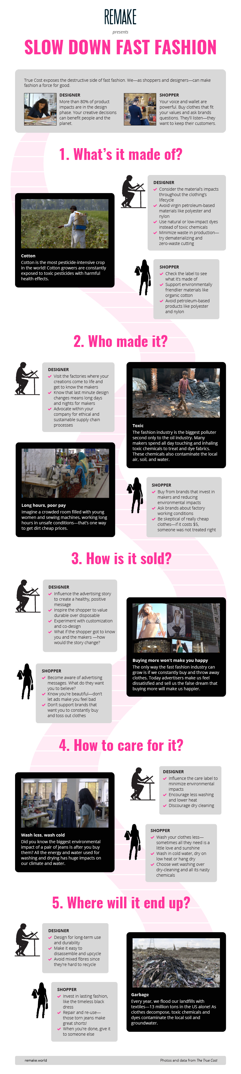Remake Infographic - Slow Down Fast Fashion
