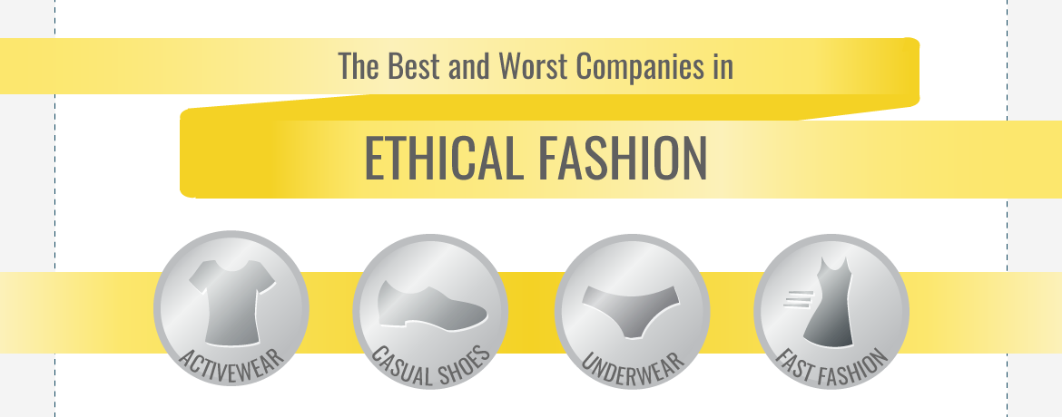 Best and Worst of Ethical Fashion 2016