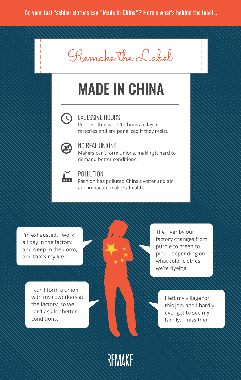 Remake the Label: Made in China Infographic