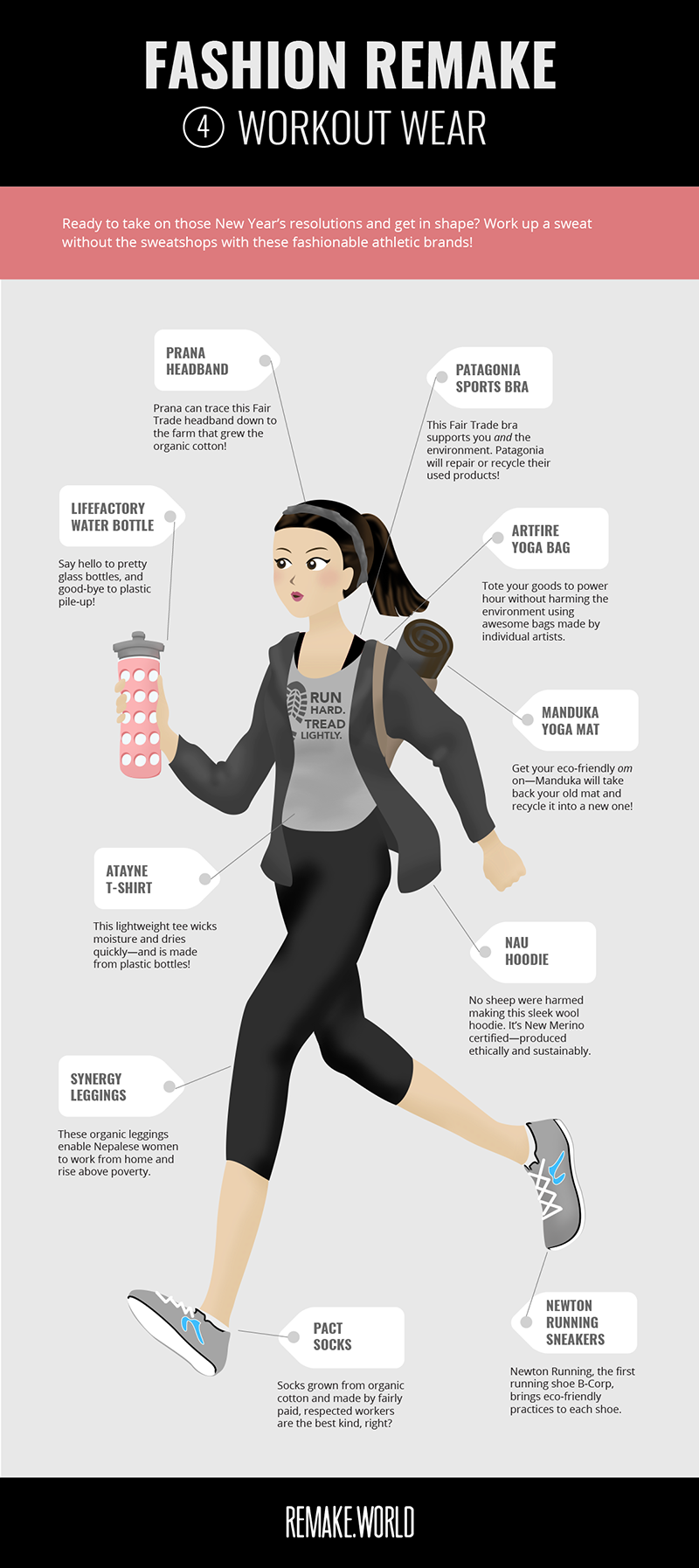 Fashion Remake - Workout Wear